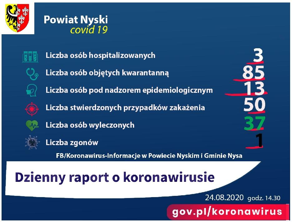 Zdjęcie przedstawia raport dotyczący sytuacji epidemiologicznej w Powiecie Nyskim
